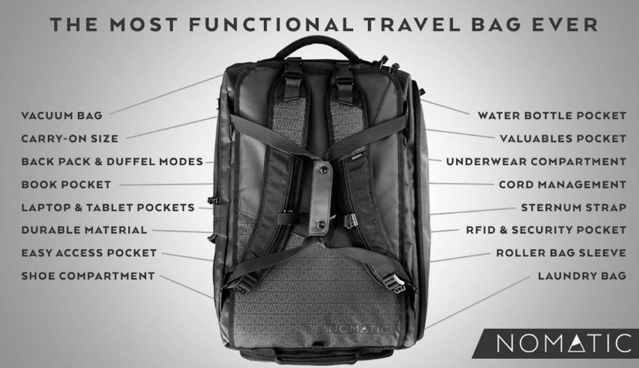 Best travel backpacks for men - 5 brilliant carry-on